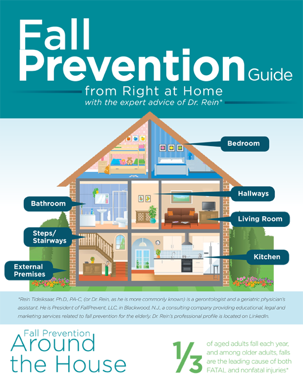 Right at Home Ireland Fall Prevention Guide